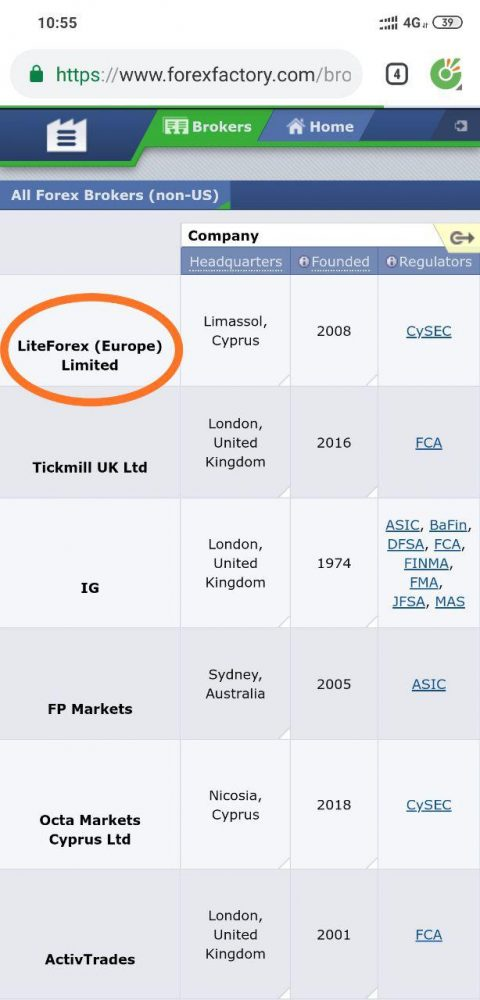 LiteForex tiếp tục ngự trị trên vị trí số 1 của bảng xếp hạng ForexFactory