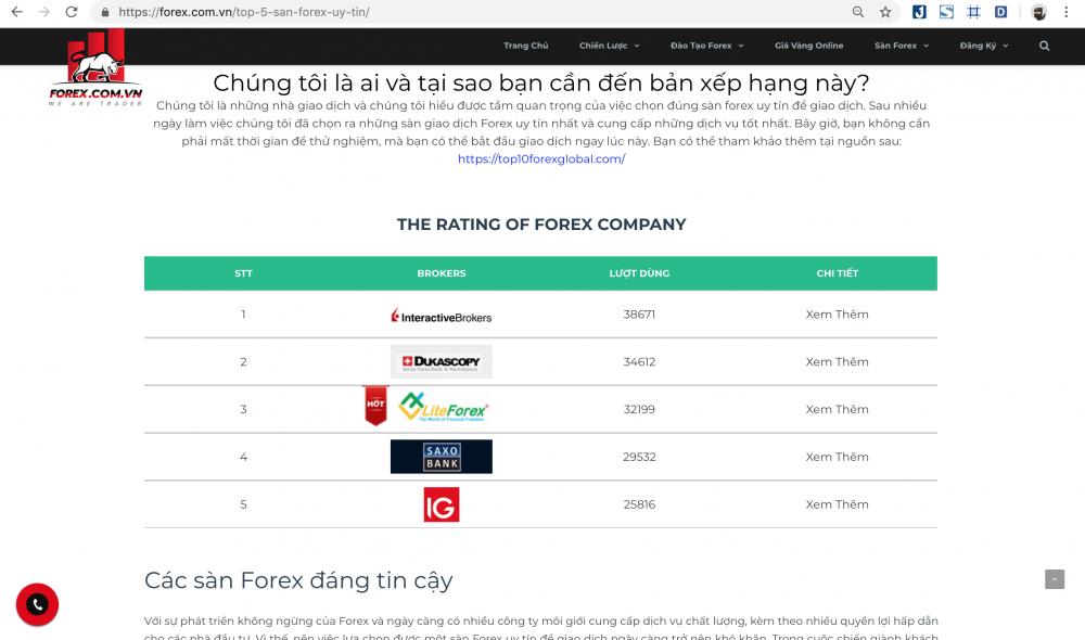 LiteFinance Top 5 San Uy Tin trên forex.com.vn